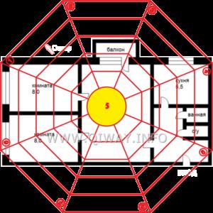 карта ба гуа