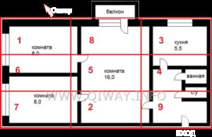 карта ло шу